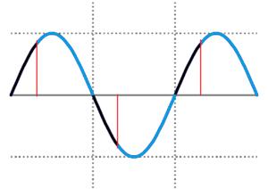 dimmer gráfico vxt lâmpada