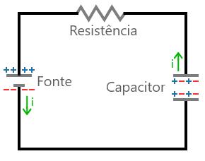 comportamento capacitor carregando