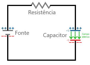 comportamento capacitor carregado