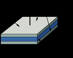 Capacitor real de placas paralelas
