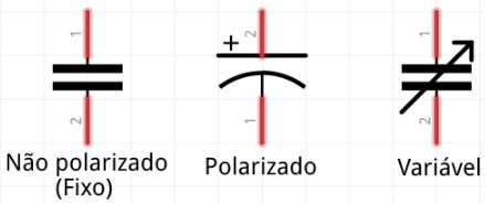 simbologia dos capacitores