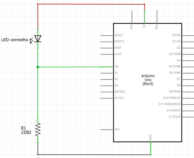 Esquemático voltímetro medindo