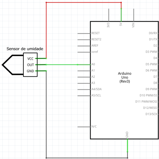 Circuito sensor de umidade capacitivo