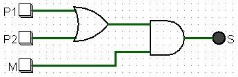 Circuito combinacional ligação