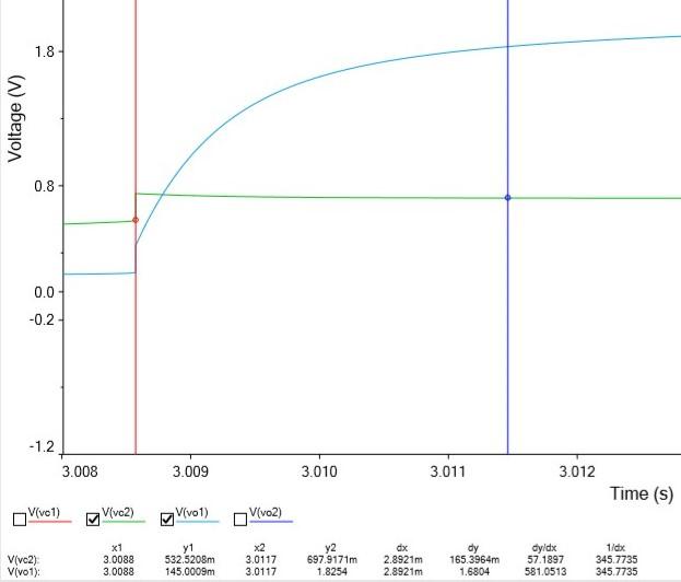 Multivibrador astavel tempo de carregamento Vc2