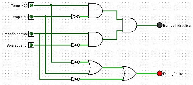 Circuito combinacional do sistema
