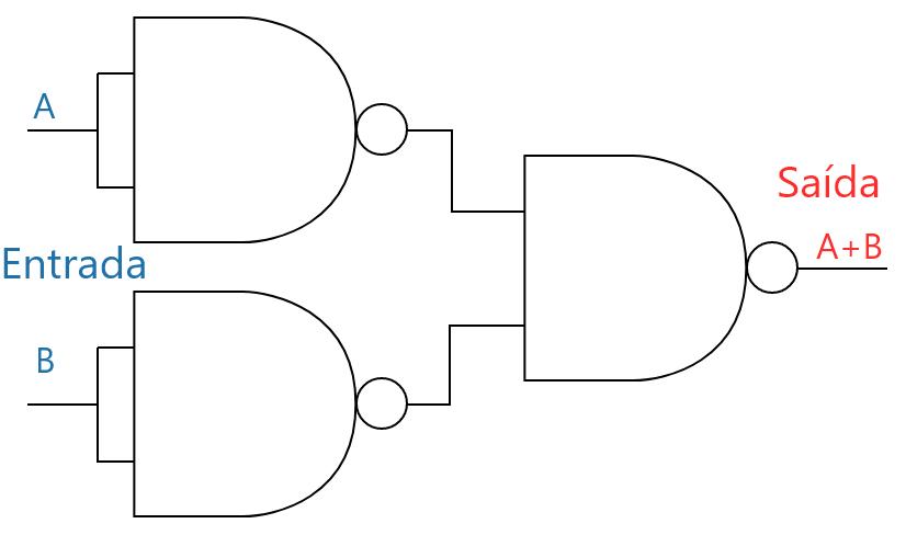 Porta OR a partir de uma NAND