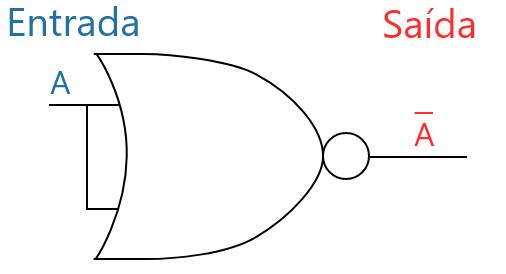 Universalidade da porta NOR recriando a porta NOT