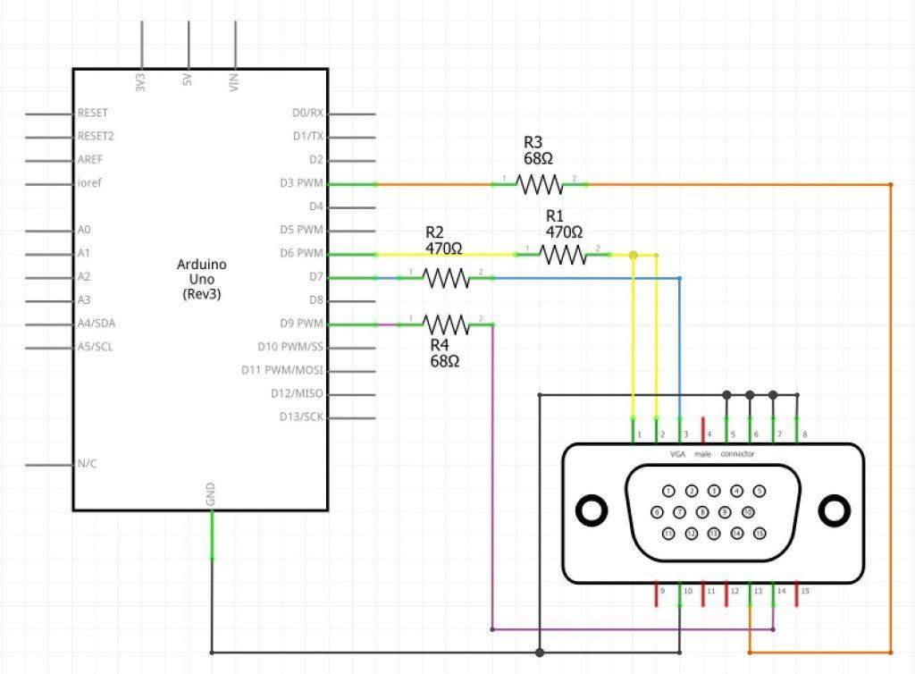 Ligação do Arduino usando a biblioteca