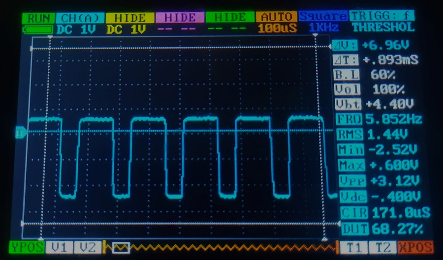 Onda quadrada frequência máxima