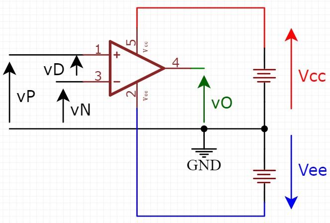 Amplificador operacional com fonte dupla